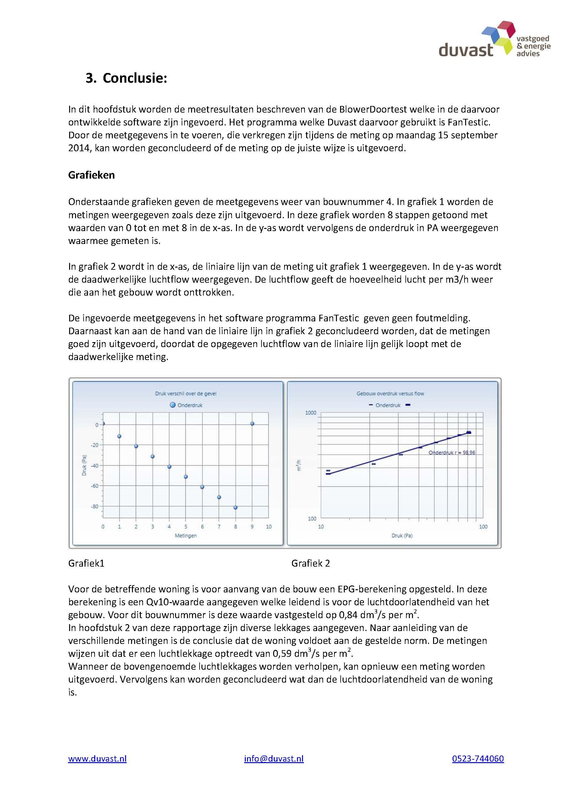 Luchtdicht bouwen certificaat - Duurzaam bouwen met Meacasa